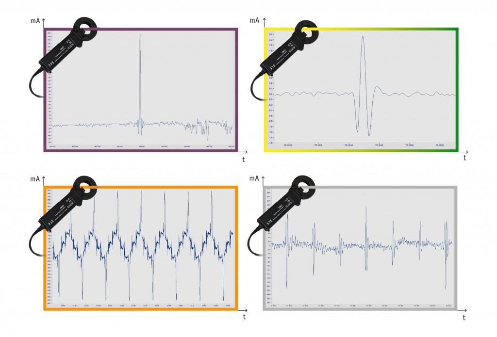 (b) Messungen Schirmstrom Profibus (c) Messungen im PE/PA-System (d) Messungen Schirmstrom/PE-Strom FU-gesteuerter Motoren (e) Messungen EMV-Einkopplung auf 24 VDC Versorgung