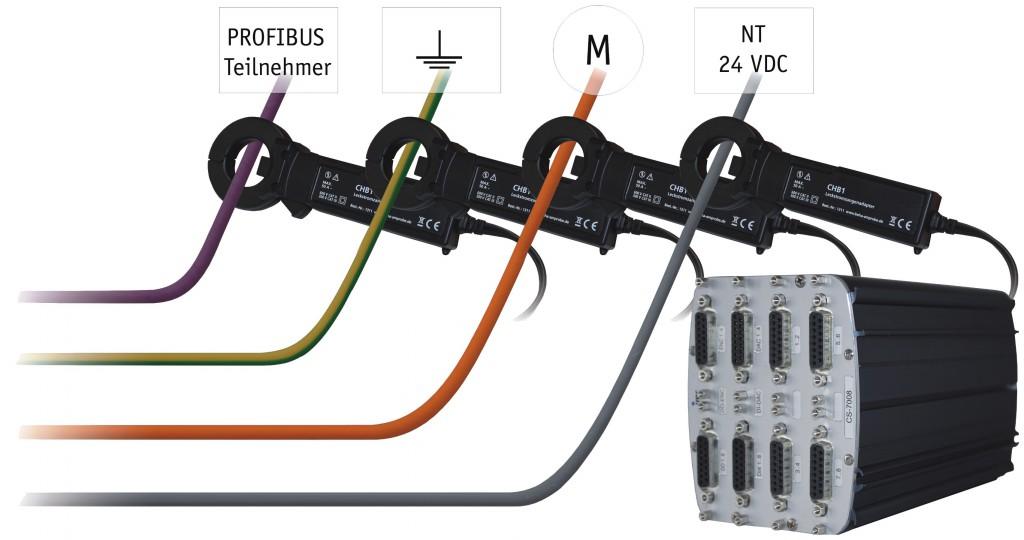 EMV-INspektor: Über Messzangen können parallel mehrere potentielle Störstrecken unterbrechungsfrei vermessen werden.
