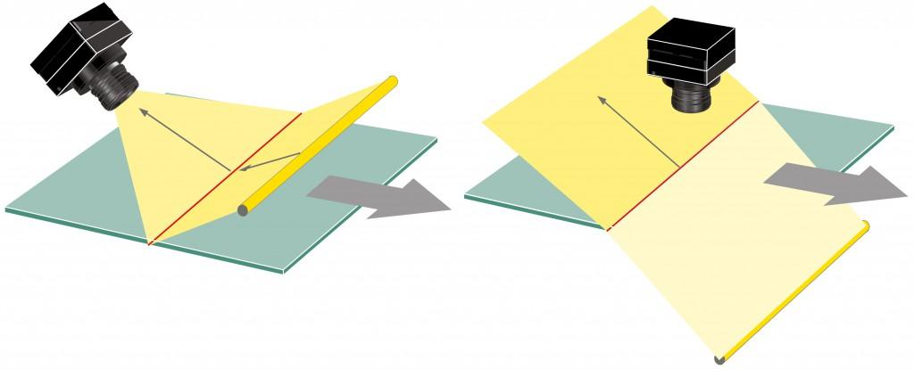 Schematische Darstellung von Hellfeld und Dunkelfeld. Defekte werden entweder dunkel oder hell dargestellt. Bild: Basler/Volpi