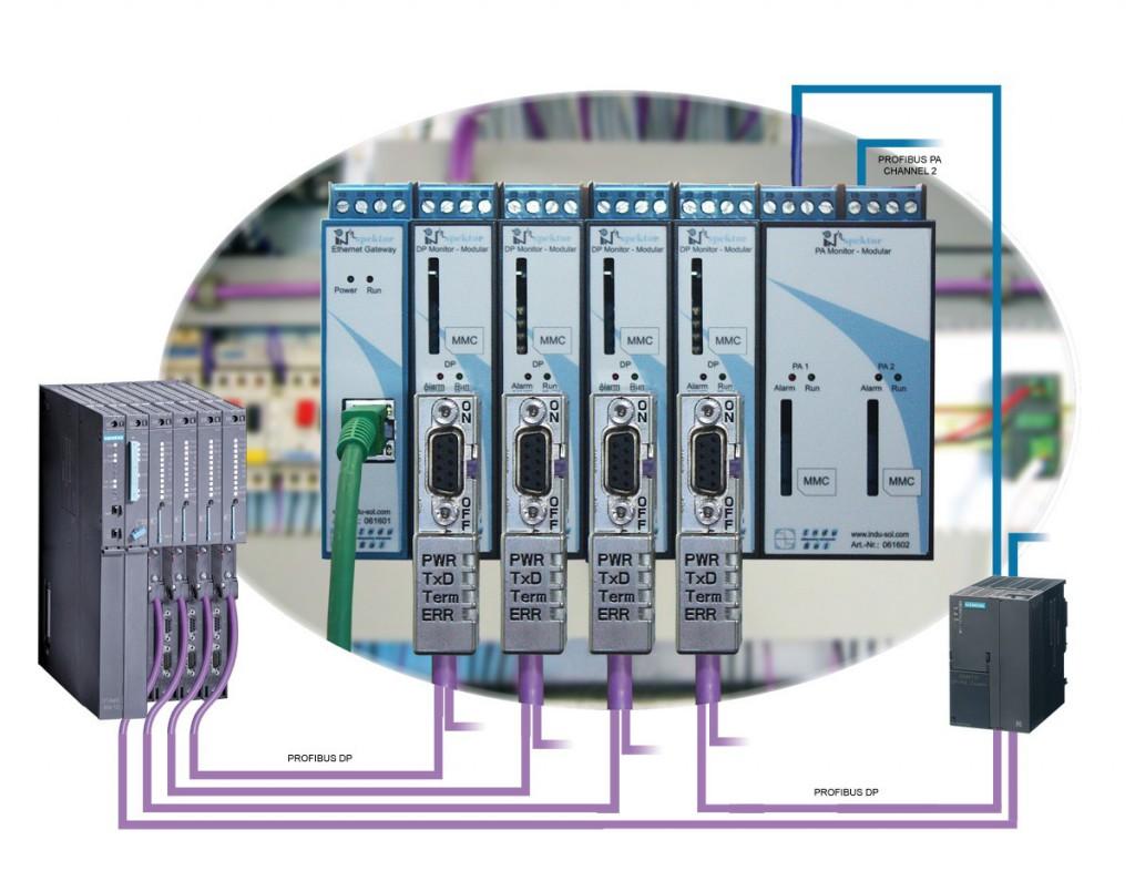 Der modulare INspektor in seiner Anwendung bei Profibus DP und PA. Bild: Indu-Sol