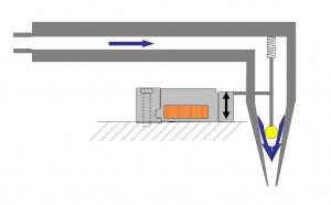 Bild 2: Mikrodosierventile funktionieren ähnlich wie Pumpen, die erforderlichen Kräfte sind allerdings höher. (Foto: PI)