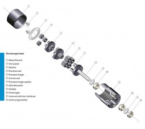Bild 4 Kompaktes Kleingetriebe in Planetenbauweise. Die Kraftflussaufteilung auf mehrere Zahnräder spart Platz und erlaubt hohe Drehmomente (Bild: Faulhaber)