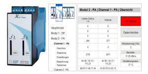Bild 4: Das Profibus-PA-Modul kann parallel zwei PA-Segmente überwachen