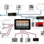 """Durch die Protokoll-Konvertierung lassen sich die unterschiedlichsten Geräte """"unter einen Hut"""" bringen. Bild: Welotec"""