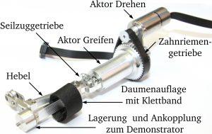 Der Aufbau des Nutzerinterfaces im Detail Bild: Faulhaber / Florian Klug