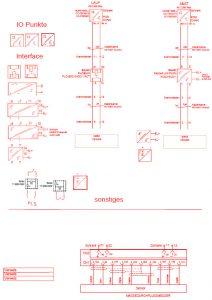 Kopierte Elemente aus dem Screenshot Bild: Rösberg/Honeywell