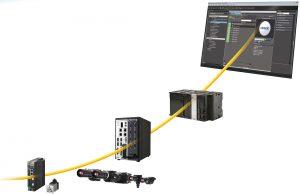 Die Bildverarbeitungssysteme der FH-Serie bieten reibungslose Interaktion mit SPS, Motion-Controllern und Robotersystemen Bild: Omron