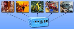 Typische Anwendungsgebiete sind Pick-and-Place-Maschinen in der Elektronikfertigung, Roboter, Druck- und Verpackungsmaschinen oder Schweißmaschinen. Aber auch der Einsatz in Windkraftanlagen ist denkbar. Einen weiteren typischen Einsatzfall bietet die Laborautomation. Bild: IXXAT