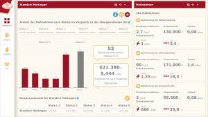 Mit dem Energiemanagementsystem lassen sich auch Maßnahmen für die Zukunft planen und verwalten. Bild: WEBfactory