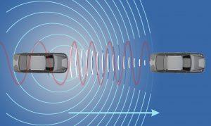 Prinzipschema Dopplereffekt: Radarsensor messen Relativgeschwindigkeiten sehr genau. Bild: ENGMATEC