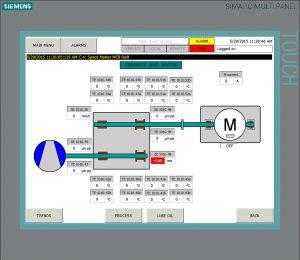 Jederzeit werden alle wichtigen physikalischen und technischen Parameter angezeigt, z.B. Temperaturen und Schwingungen von Getriebe und Hauptmotor. Bild: Siemens Turbomachinery Equipment GmbH