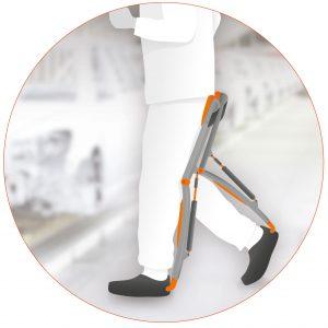 """Der Aufbau des """"stuhllosen Stuhls"""" (Chairless Chair): Eine stützende Strebe, die an ihrem oberen Ende zugleich als Sitzfläche dient, wird an der Rückseite eines jeden Beins befestigt. Bild: Noonee"""