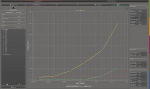 Nachdem der Hexapod die Kamera gemäß der Prüftrajektorien bewegt hat, wird im Anschluss die Bewegungsunschärfe analysiert und die Leistungsfähigkeit der Bildstabilisierung in Blendestufen ausgegeben. Bild: Image Engineering