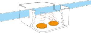 Die Durchflussmessung basiert auf dem wechselseitigen Senden und Empfangen von Ultraschallimpulsen in und gegen die Strömungsrichtung oder dem Dopplereffekt. Bild: PI