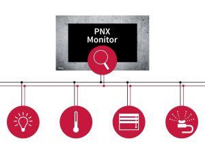 Der Monitor wertet alle Telegramme aus und schlägt gegebenenfalls Alarm. Bild: PEAKnx