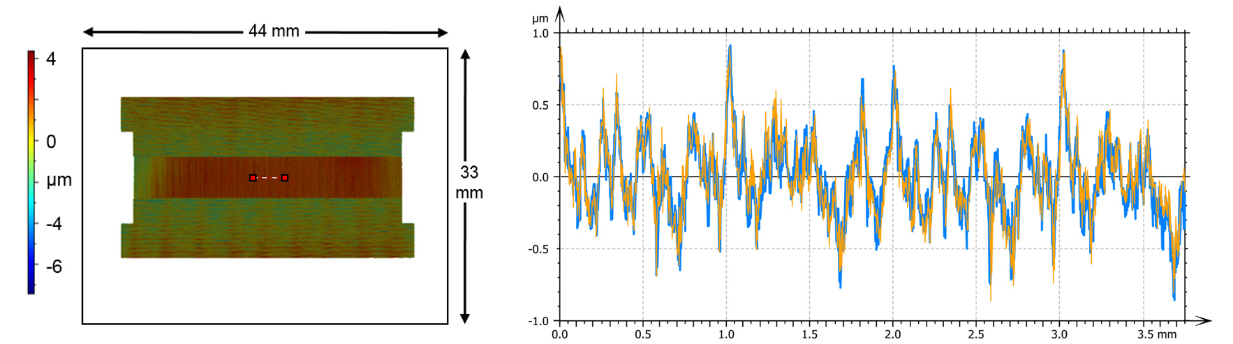 Große Flächen (ohne Stitching) und Rauheitsprofil in einer einzigen Messung erfassen: Die Beispielmessung zeigt die optische Rauheitsermittlung (gelb, Ra = 201 nm) verglichen mit taktiler Messung des Kalibrierlabors (Ra = 197 nm). Bild: Polytec