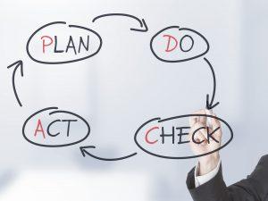 Die ISO 50001 basiert auf dem PDCA-Zyklus (Plan-Do-Check-Act, deutsch: Planung-Umsetzung-Überprüfung-Verbesserung). Sie legt einen Schwerpunkt auf kontinuierliche Verbesserungsprozesse. Quelle: Shawn Hempel / shutterstock.com