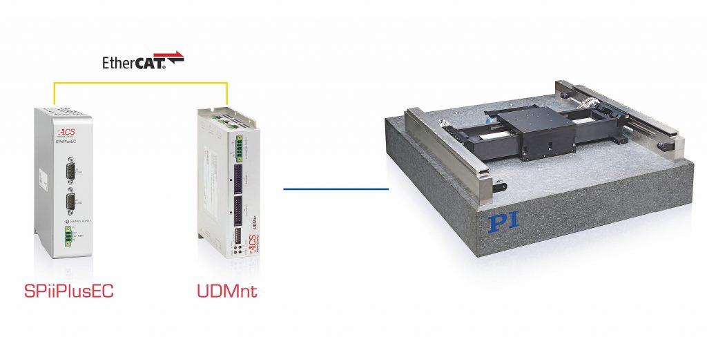 Leistungsfähiger, modular aufgebaute Motion Controller mit zahlreichen Skalierungsmöglichkeiten. Bild: PI