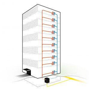 Einbaubeispiel des neuen Gebläses in einer modernen Heizzentrale. Bild: ebm-papst