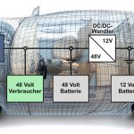 Die neue, kompakt-hybride Antriebsvariante setzt sowohl beim Preis-/Leistungsverhältnis als auch bei der Schadstoffeinsparung Maßstäbe. Bild: Engmatec
