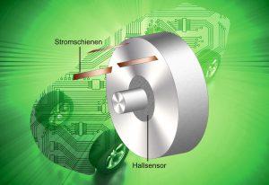 Ein externer E-Motor wird von der Prüfvorrichtung möglichst dicht an den modulinternen Hallsensor herangefahren. Bild: Engmatec