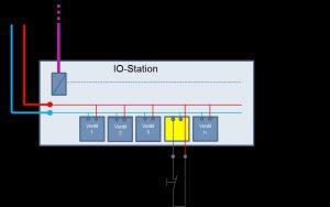 Die patentierte Abschaltfunktion ist über einen zweiten Anschluss realisiert, über den der Stromkreis der Magnetspule unterbrochen werden kann. Bild: Bürkert