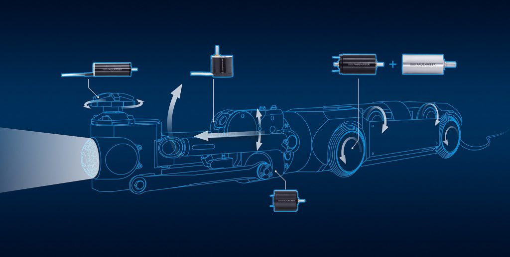 In einem Kanalroboter werden normalerweise vier verschiedene Antriebsaufgaben gelöst: für die Räder oder das Kettenlaufwerk, den Antrieb der Werkzeuge, den beweglichen Werkzeugarm und für die Bewegung der Kamera. Ein weiterer Antrieb realisiert bei einigen Modellen die Einstellung des Kamerazooms. Bild: Faulhaber