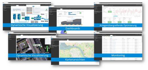 Bereits die Grundfunktionen bieten eine Fülle an neuen Möglichkeiten, Vorgänge weit über die technischen Prozesse hinaus zu verbessern. Bild: Ubix
