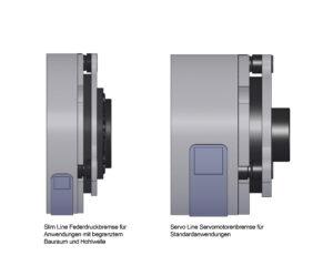 Die klassische Federdruckbremse für Servomotoren ist für viele Standardanwendungen prädestiniert. Für Hohlwellenantriebe mit begrenztem Bauraum hat Kendrion die Slim Line Federdruckbremse entwickelt. Bild: Kendrion
