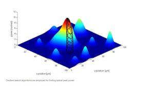 Der parallele Gradientensuchalgorithmus findet das Signalmaximum in weniger als 1Sekunde. Der Algorithmus ermöglicht das Nachführen (Tracking) und kompensiert Drift. Bild: PI