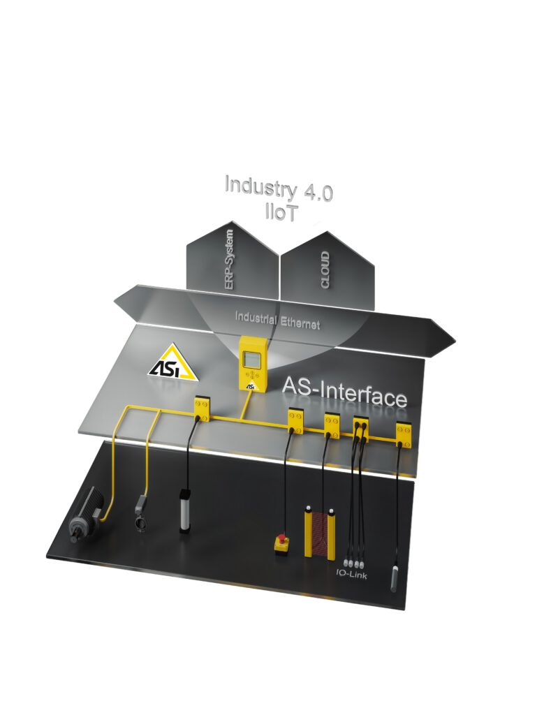 Mit dem Standard ASi-5 sind die Weichen für die nächste Dimension der Digitalisierung gestellt. Bild: Gebrüder Frei GmbH