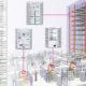 Virtuelle Inbetriebnahme bringt in der Intralogistik viele Vorteile. Bild: Mewes & Partner