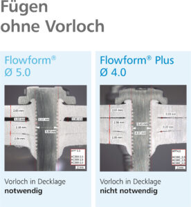 Der Flowform Plus Schaft verdrängt beim Fügen weniger Material, damit liegen die Bleche auch bei schwierigen Verbindungsstellen ohne Vorlochen dicht aufeinander. Bild: Arnold Umformtechnik