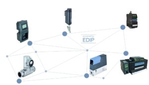 Fluidik in Industrie-4.0-Umgebung: Die EDIP-fähigen Geräte kommunizieren über ein Interface auf Basis des Industriestandards CANopen, der mit zusätzlichen Features erweitert wurde. So ist beispielsweise kein Master notwendig und die Teilnehmer werden automatisch adressiert. Bild: Bürkert Fluid Control Systems