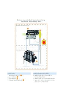 Durch die Einbindung eines Redundanzblockes kann das Performance Level D erreicht werden. Bild: Bürkert Fluid Control Systems