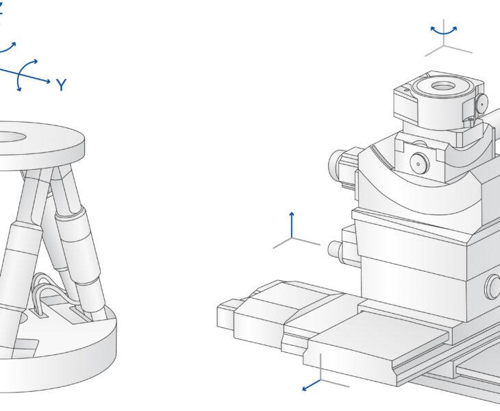 Im Gegensatz zur seriellen Kinematik wirken bei parallelkinematischen Systemen alle Aktoren unmittelbar auf die gleiche Plattform. So können Hexapoden mit verbesserter Bahngenauigkeit, höherer Wiederholgenauigkeit und Ablaufebenheit arbeiten. Bild: PI