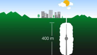 Die zehn Kavernen im Erdgasspeicher Jemgum haben jeweils eine Höhe von ca. 400 Metern. Der Berliner Fernsehturm mit seinen 368 Metern würde also gut hinein passen. Bild: Niki Hüttner